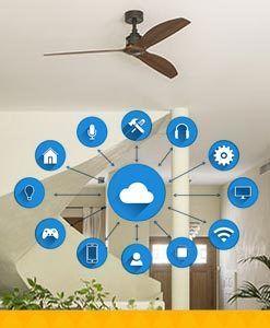Ventiladores inteligentes IoT
