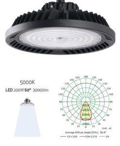 Lámpara de almacén negra 200W 60º luz fría URANO LED